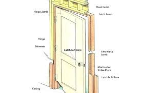 what is a door jamb. Interesting What Repair Door Jamb What Is A R  Lock Intended