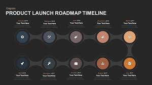 product timeline template product launch roadmap timeline template for powerpoint and keynote