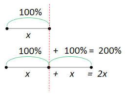 Реферат по математике на тему Проценты в нашей жизни  hello html 2e6287c1 jpg