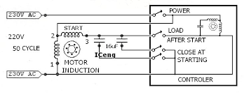 whasing machine motor help start ac motor speed control circuit png