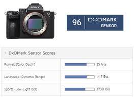 Sony Alpha Comparison Chart Sony A7 Iii Low Light Performer Dxomark