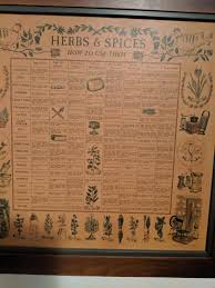 How To Use Herbs And Spices Chart An Old Time Chart For How To Use Various Herbs And Spices