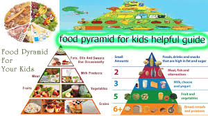 food pyramid 2015 kids.  Pyramid Food Pyramid For Kids Helpful Guide  Healthy   YouTube Inside Food Pyramid 2015 Kids O