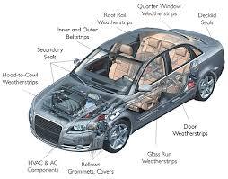 car diagram car auto wiring diagram ideas diagram of a car diagram image wiring diagram on car diagram