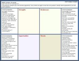 Free Swot Template Analysis Ms Word Download Danielmelo Info