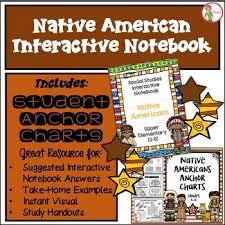 Book Units Teacher Native American Chart Native Americans Worksheets Teachers Pay Teachers