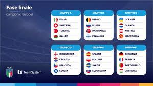 Italia imbattuta nel girone di qualificazione mondiale