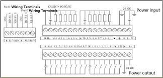 siemens s7 200 plc wiring diagram siemens image siemens s7 200 wiring diagram wiring diagrams