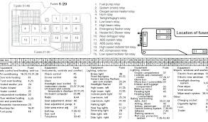 2000 bmw r1150rt fuse box diagram wire center \u2022 2000 bmw 540i fuse box location at 2000 Bmw 528i Fuse Diagram
