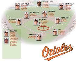 Baltimore Orioles Depth Chart Baltimore Orioles The Dugout Perspective