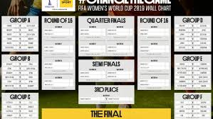 Womens World Cup Download Your Wallchart For France 2019