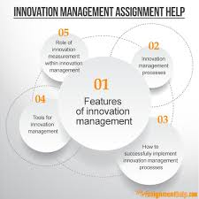 best management assignment help images nnovation management can be described as the field of managing processes through innovation it can