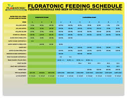 Van De Zwaan Feeding Chart Magic Bloom 1 Litre