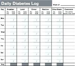 Blood Glucose Levels Chart Blood Sugar Level Chart Template