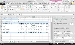 Cricket Score Sheet 20 Overs Excel Tutorial Import Data Into Excel And Create A Data Model