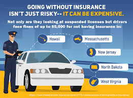 the 17 best tips to pay less for car insurance quote com