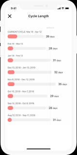 Flo Ovulation Calendar Period Tracker And Pregnancy App