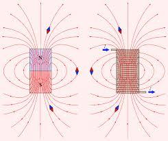 Реферат Магнитное поле ru Линии магнитной индукции полей постоянного магнита и катушки с током