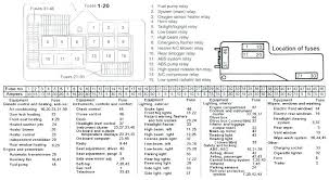 1996 bmw 328i fuse box location basic guide wiring diagram \u2022  at Where Is The Fuse Box In A 1996 Bmw 328i