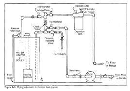 diagram industrial gas hot water heater trusted wiring diagrams \u2022 Residential Boiler Wiring Diagram commercial boiler systems schematic explained wiring diagrams rh dmdelectro co hot water heater internal diagram hot