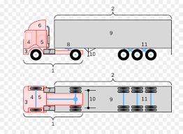 car semi trailer truck wiring diagram car parts png download truck trailer wiring diagram car semi trailer truck wiring diagram car parts