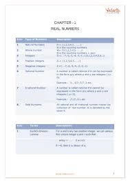 Cbse Class 10 Maths Chapter 1 Real Numbers Formula