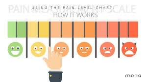 How To Use The Pain Level Chart