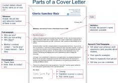 fantastical ponents of a cover letter 12 parts department 235x165