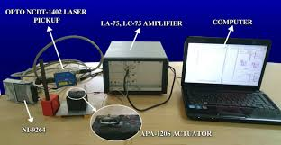 Apa Setup Experimental Setup For The Investigation Of Apa 120s Download