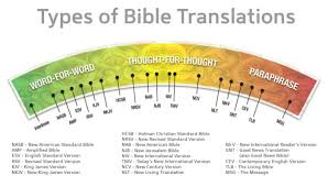 History Of Bible Translations Chart All About Bible Translations The Eccentric Fundamentalist