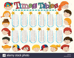 Times Tables Chart With Happy Kids Background Illustration