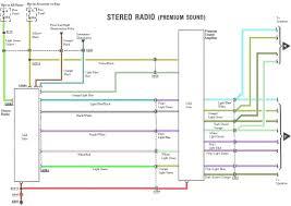1995 ford taurus radio wiring diagram wire center \u2022 1999 Ford Taurus Relay Diagram 1995 f250 radio wiring diagram circuit connection diagram u2022 rh scooplocal co 1999 ford taurus wiring