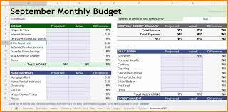Google Docs Budget Template