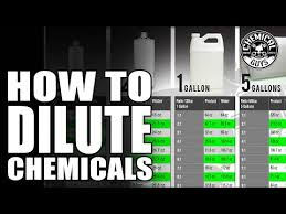 Chemical Guys Chart How To Use Chemical Guys Products Chemical Guys
