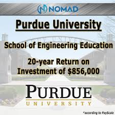 All international students are required to have health insurance at usc. Gre Toefl Scores For Purdue University School Of Engineering Education International Student Blog