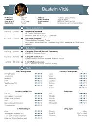 92 Java Backend Developer Resume Guide Software Developer Resume