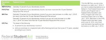 Mortgage Payment Formula In Excel Calculating Monthly Payments In