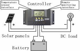 12v solar panel battery wiring diagram on 12v images free 12 Volt Battery Wiring Diagram 12v solar panel battery wiring diagram 2 solar panels for rv how to connect solar panel to inverter diagram 12 volt dual battery wiring diagram