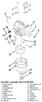 siomondimes deere briggs carburetor diagram deere briggs carburetor diagram