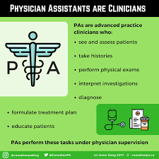 Ob Gyn Medical Assistant Salary What Is A Physician Assistant Canadian Pa