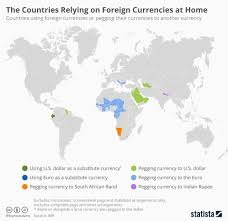Dollar Vs World Currencies Chart Chart The Countries Relying On Foreign Currencies At Home