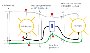wiring how do i add a switch closet light to the existing end wiring diagram for new closet switch and light