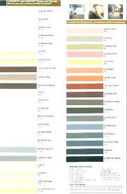 non sanded grout sanded grout grout grout colors tile style remodeling grout caulk grout sanded grout