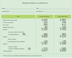 Multiengine Aircraft Weight And Balance Computations