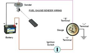 yamaha outboard digital fuel gauge wiring diagram modern design of yamaha motorcycle gas gauge wiring diagram best secret wiring rh anutechnologies co yamaha outboard tilt and trim gauge wiring diagram yamaha outboard