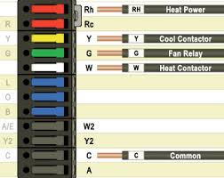 i have a carrier non programable thermostat wire in slot that hunter thermostat wiring color code at Hunter Thermostat Wiring Diagram
