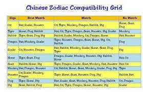 Chinese Zodiac Chinese Horoscope Compatibility Horoscope