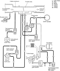 Amusing wiring diagram for safc2 nissan ka24e contemporary best