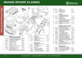 land rover series ii wiring diagram images series ii wiring diagram body and panels land rover range rover spares