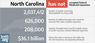 Medicaid Eligibility Income Chart Nc North Carolina And The Acas Medicaid Expansion Eligibility